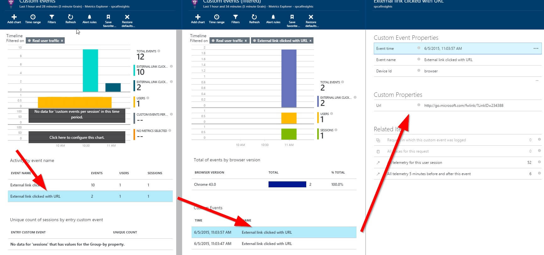 Using azure analytics to track usage of your office 365 portal it is possible to create custom charts when you use custom metrics numeric values but it doesnt seem to work that way with custom properties xflitez Images