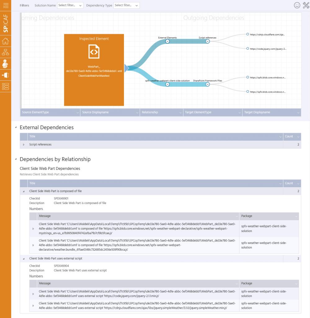 sharepoint framework customizations