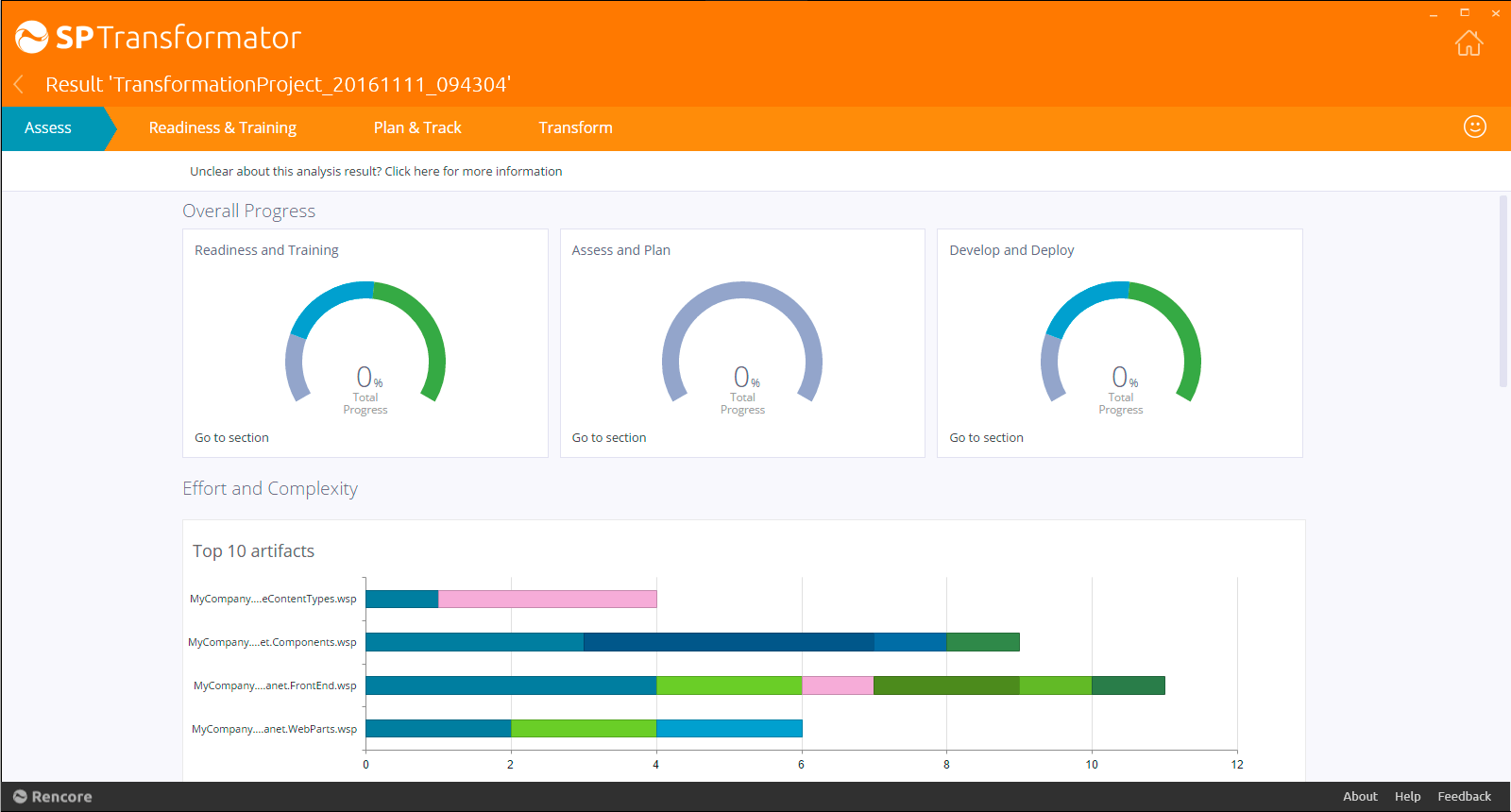 Assess your status-quo and track progress of all tasks in real-time