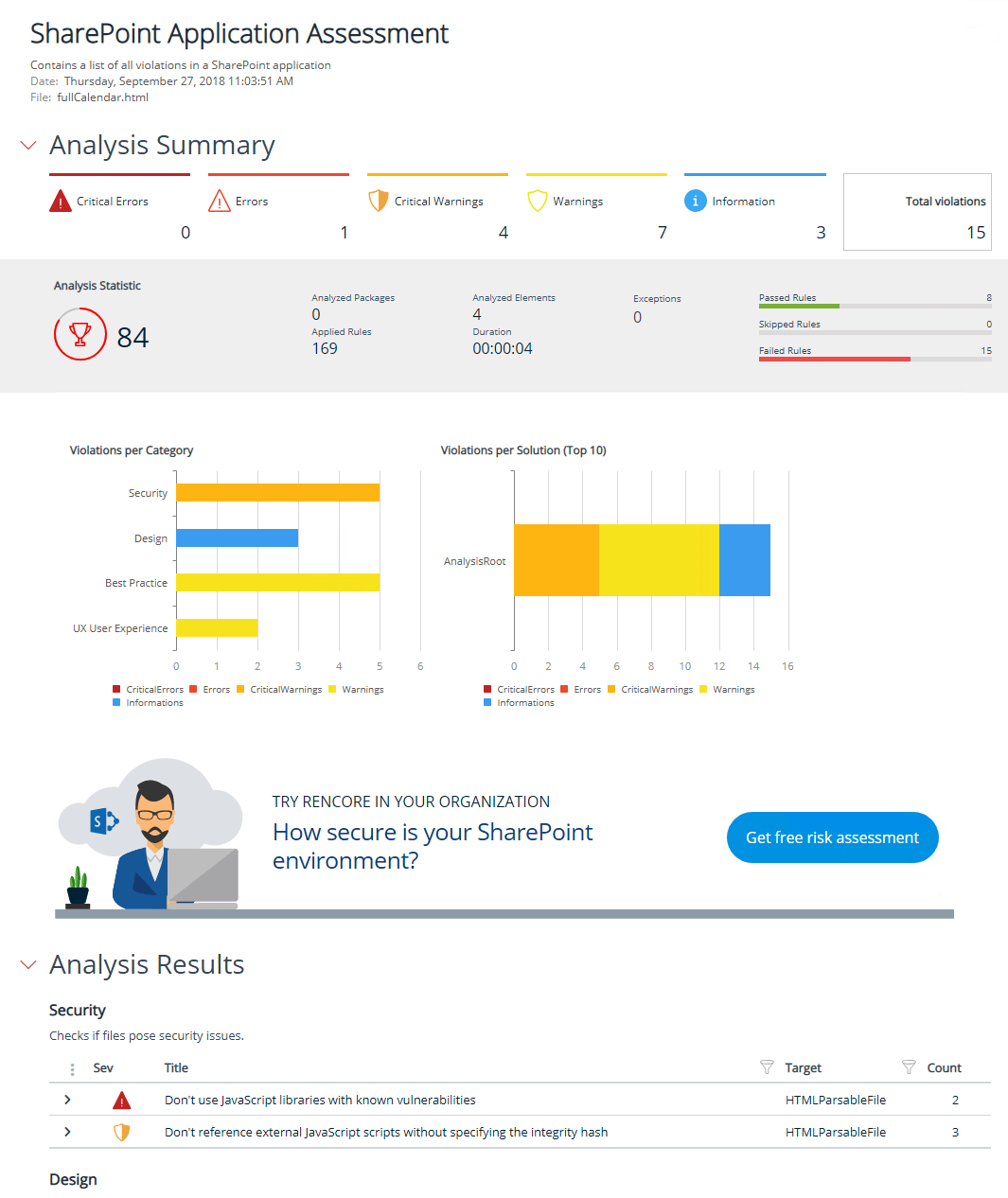 SharePoint application assessment report produced by the Rencore platform