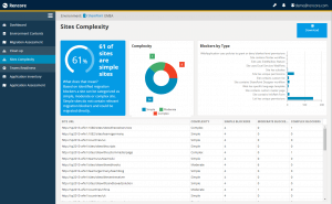 Rencore Migration Assessment Tool - Sites Complexity