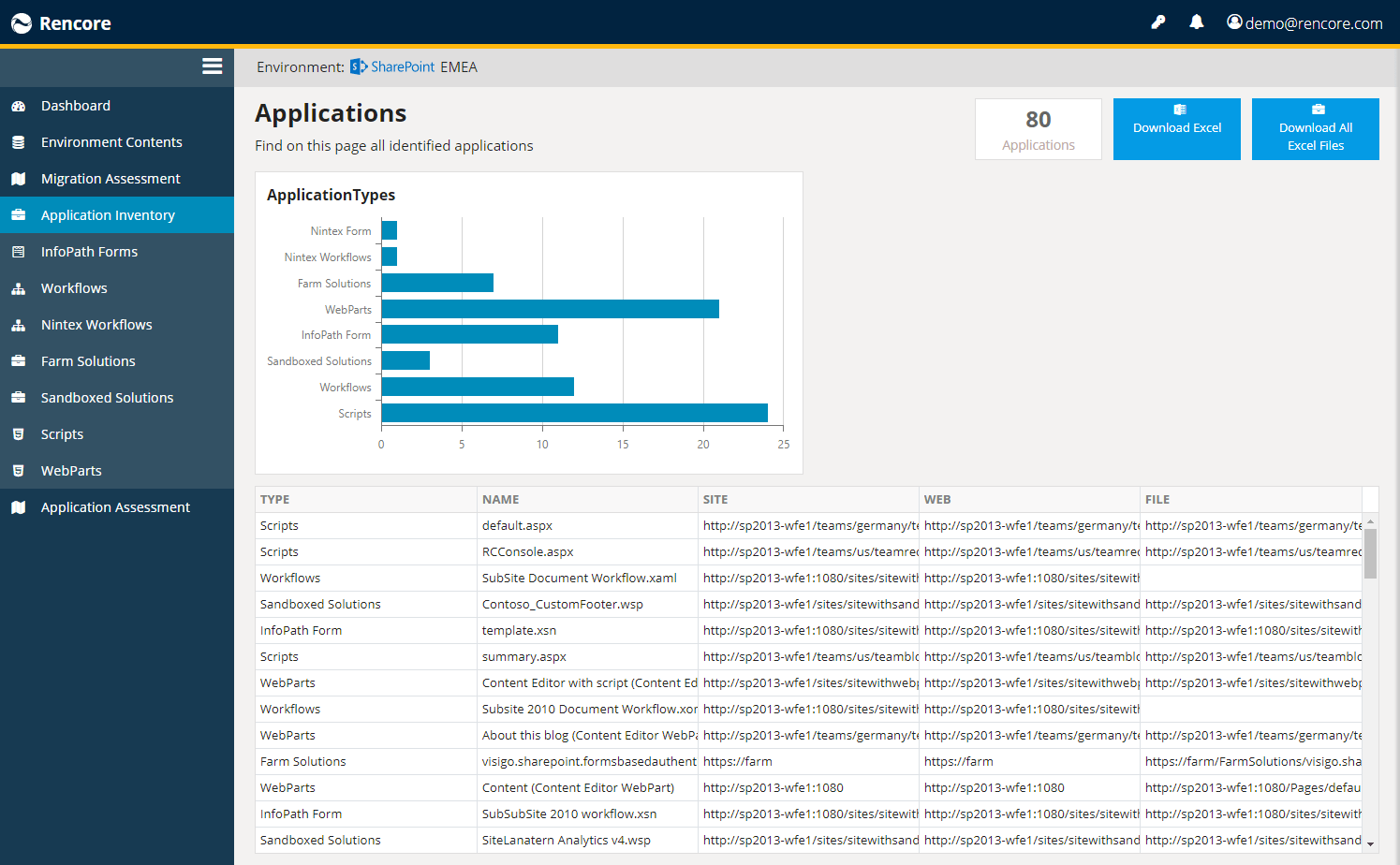 Rencore Migration Assessment Tool - Application Inventory